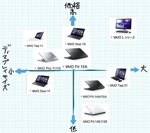 VAIO-map.jpg