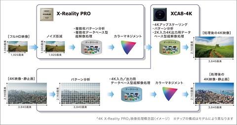 X9200A-4K.jpg