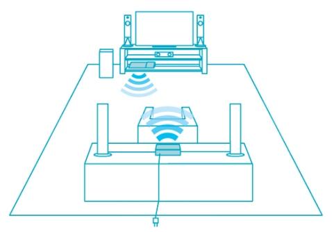 BDV-N1WL-wireless.jpg