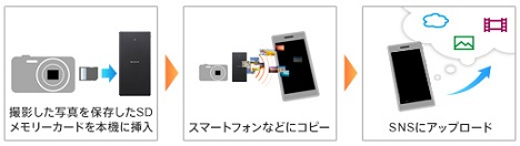 WG-C20_5flow.jpg